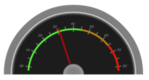 HTML5 Canvas Speedometer