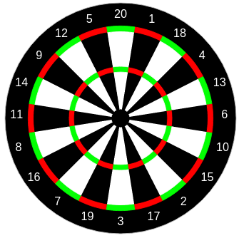 dartboard_without_wirework